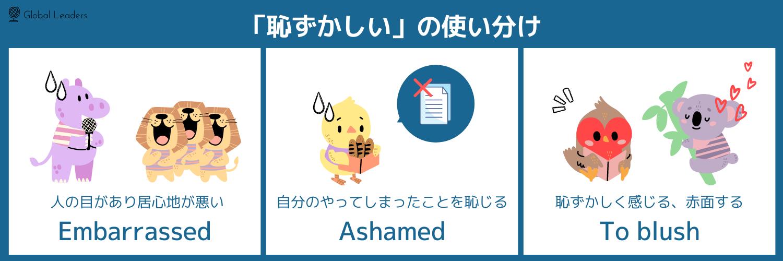 「恥ずかしい」を使い分ける~embarrassed, ashamed, blush~